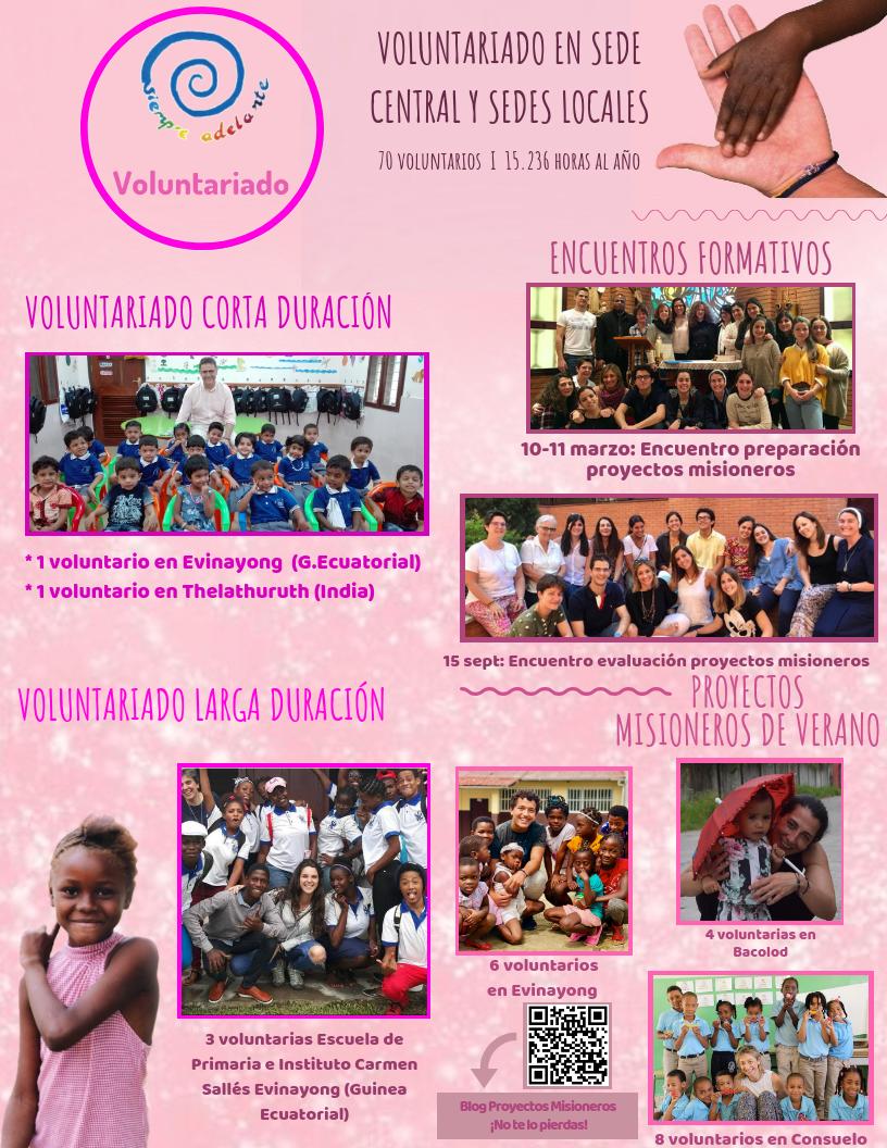 Cartel actividades del Voluntariado 2018